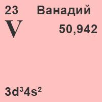 Ванадий