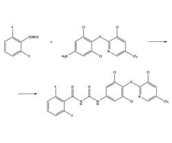 Хлорфлуазурон - Получение