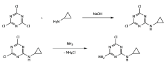 Циромазин - Получение циромазина