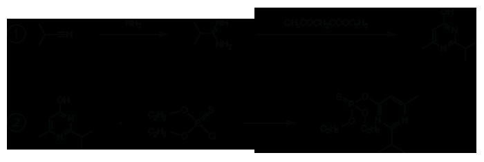 Диазинон - Получение диазинона