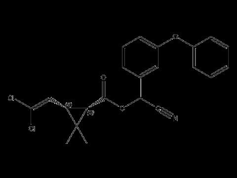 Бета-циперметрин - Структурная формула