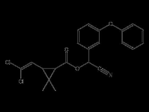 Циперметрин - Структурная формула