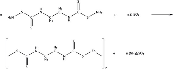 Цинеб - Получение цинеба