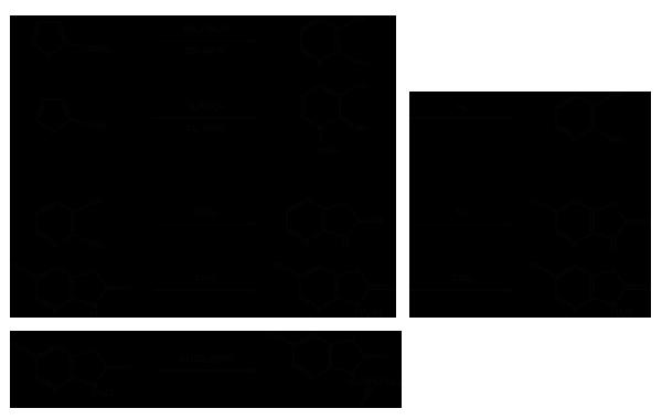 Азаметиофос - Получение азаметиофоса