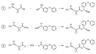 Лямбда-цигалотрин - Получение лямбда-цигалотрина