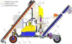 Обработка семенного материала (протравливание семян) - Протравливатель ПС-20